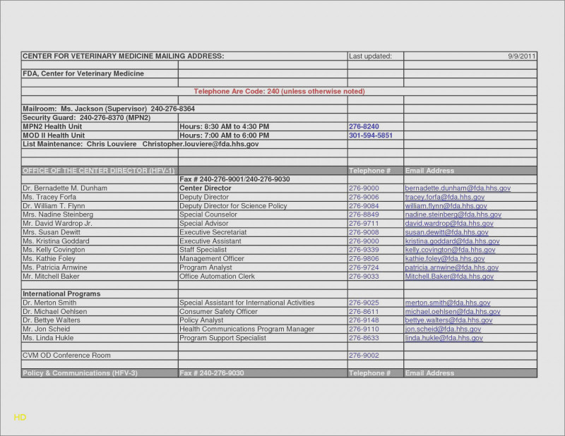 Acquittal Report Template Awesome Heres Why You Should Realty Executives Mi Invoice And Resume