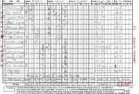 Baseball Scouting Report Template Unique 60 New Photos Of softball Stats Spreadsheet Natty Swanky