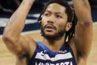 Basketball Player Scouting Report Template Awesome Derrick Rose Wikipedia