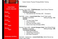 Basketball Player Scouting Report Template Professional 357 Best Sports Resumes Recruiting Flyers Images In 2019 Sports