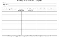 Behaviour Report Template Unique Student Planner Templates Reading Intervention Plan Template