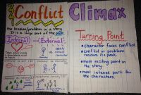 Book Report Template 2nd Grade Awesome Conflict Climax Anchor Charts Anchor Charts Reading Anchor