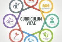 Book Report Template High School Awesome Curriculum Vitae Cv Template