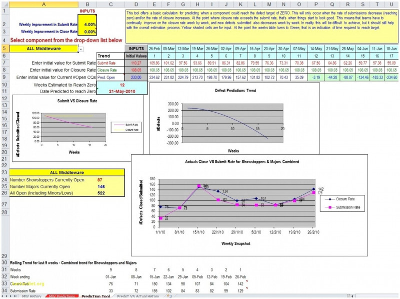 Bug Report Template Xls Professional 024 Issue Tracking Template Excel Ideas 20best Project Tracker