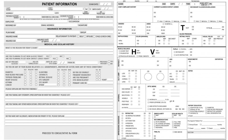 Case Report Form Template Unique Clinical Study Budget Spreadsheet Glendale Community