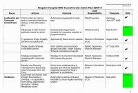 Construction Daily Report Template Free Unique Business Lesson Plan Template Unique Kindergarten Lined Paper