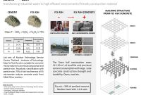 Construction Deficiency Report Template Unique Catenary Arches Lafargeholcim Foundation for Sustainable Construction