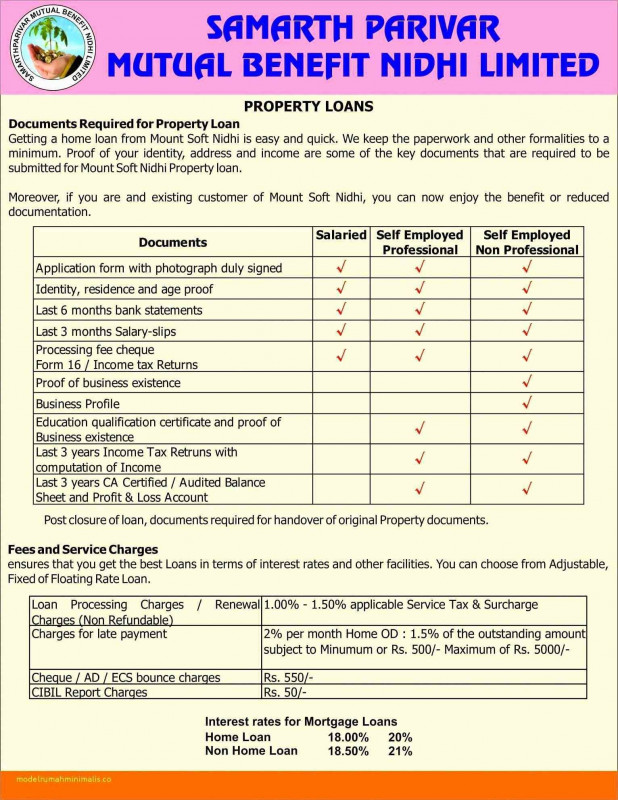 Construction Payment Certificate Template New Project Lan For Building House Or Example Management Template