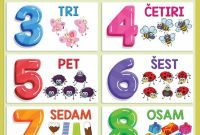 Daily Report Card Template for Adhd Professional Uaimo Brojeve Brojevi Od 1 Do 10 Za Djecu Poster Za Vrtia‡ Malu