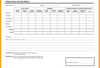 Daily Status Report Template Xls Unique Project Management Weekly Status Report Template Mandanlibrary org