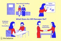 Daily Work Report Template Unique See A Sample Human Resources Manager Job Description
