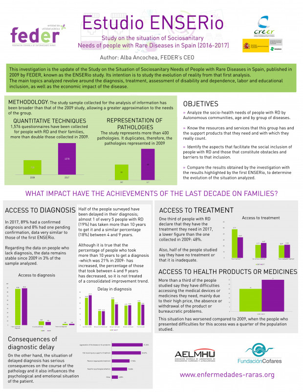 Data Quality assessment Report Template New Submit A Poster to Ecrd 2018