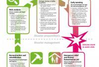 Data Quality assessment Report Template New Worldriskreport