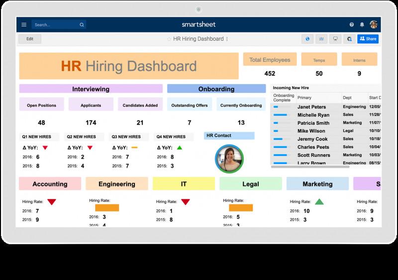 Data Quality Assessment Report Template Unique Hr Dashboards Samples Templates Smartsheet