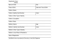 Death Certificate Translation Template New Certificate Of Translation Sample Bigwebdirectory org