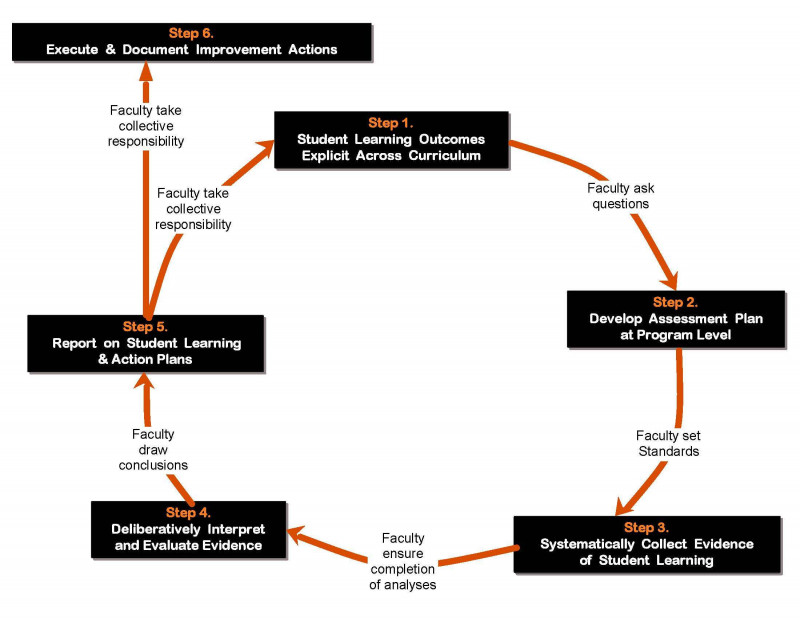Dmaic Report Template Professional Six Sigma Process Improvement Graphic Wiring Diagram Database