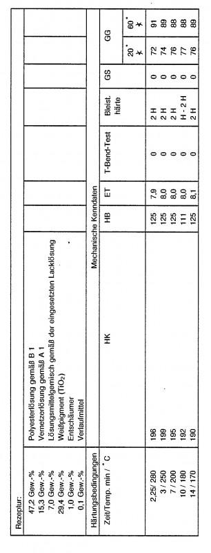 Dr Test Report Template New What Is A Capa Report Unique Ep A1 Verfahren Zur Herstellung Von