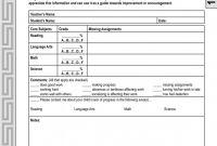 Educational Progress Report Template Unique Business Progress Report Template Sazak Mouldings Co