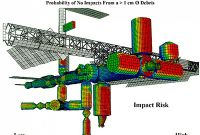 Engineering Inspection Report Template Professional Safety Engineering Wikipedia