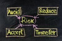 Enterprise Risk Management Report Template Unique Business Risk Definition