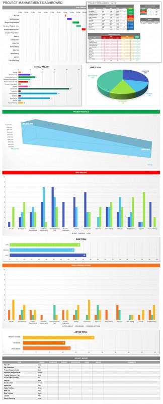 Excel Sales Report Template Free Download Awesome Project Report Format Excel Free Download For Bank Loan In