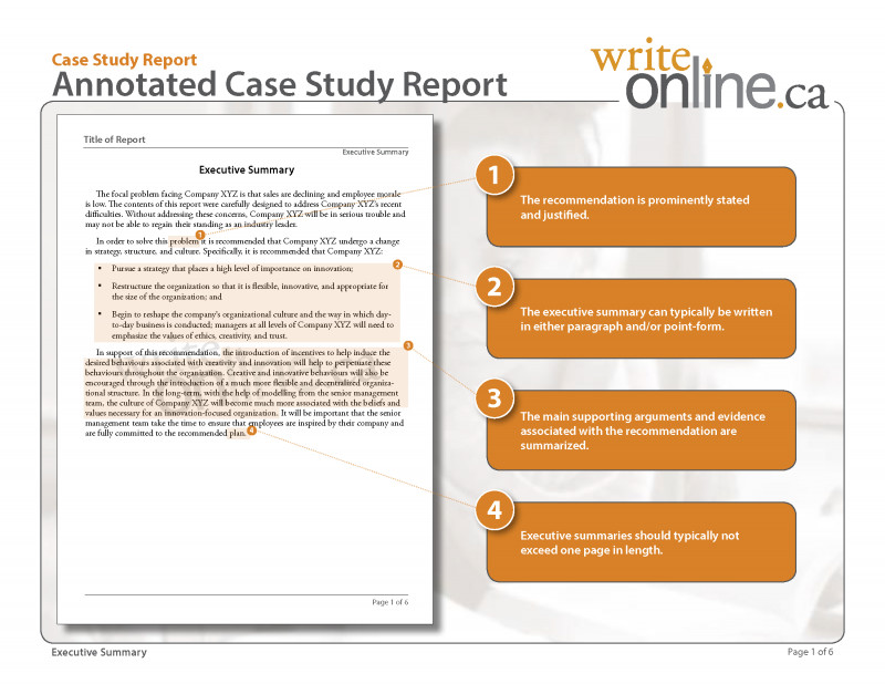 Executive Summary Report Template Awesome Justification Recommendation Report Example Format Memo Sample