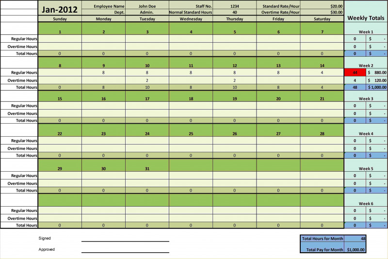 Expense Report Spreadsheet Template New Fresh Excel Timeline Template Www Pantry Magic Com