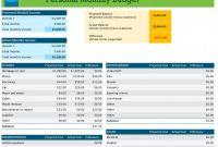 Expense Report Template Excel 2010 Professional Excel Construction Budget Templates Archives Mavensocial Co Unique