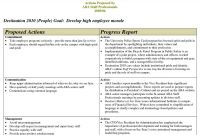 Fea Report Template Unique Status Report Template Glendale Community