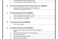 Felicitation Certificate Template New 025 Llc Member Certificate Template Membership Certificates