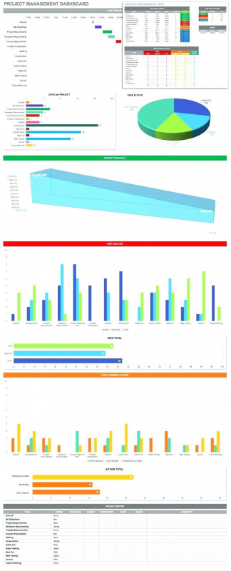 Financial Reporting Dashboard Template Awesome Project Dashboard Template Ppt Templates 18279 Resume Examples