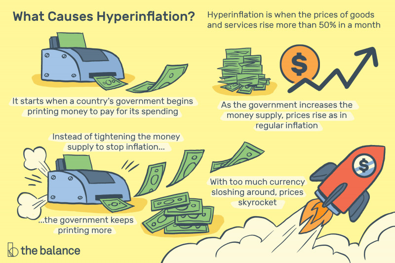 Fleet Management Report Template New Hyperinflation Definition Causes Effects Examples