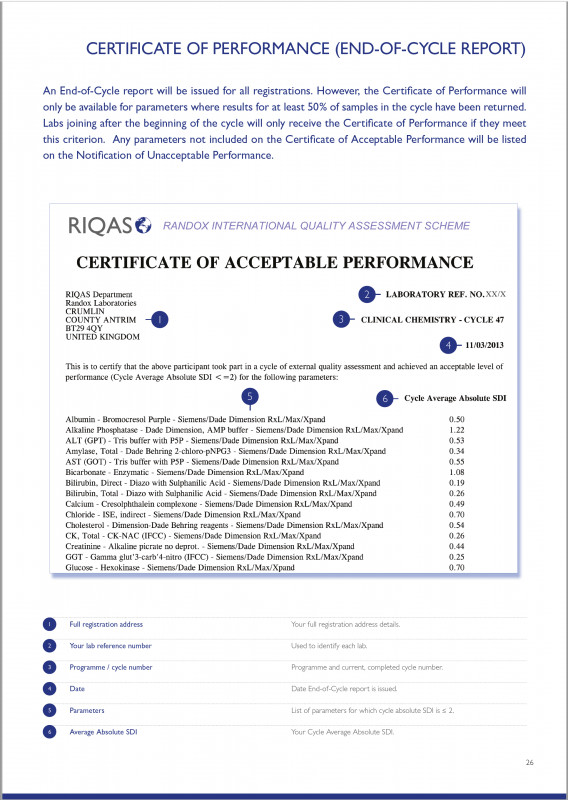 Flexible Budget Performance Report Template Awesome Riqas Archives Page 3 Of 6 Randox Laboratories