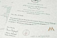 Harry Potter Certificate Template New Printable Hogwarts Acceptance Letter format Wiring Diagram Database
