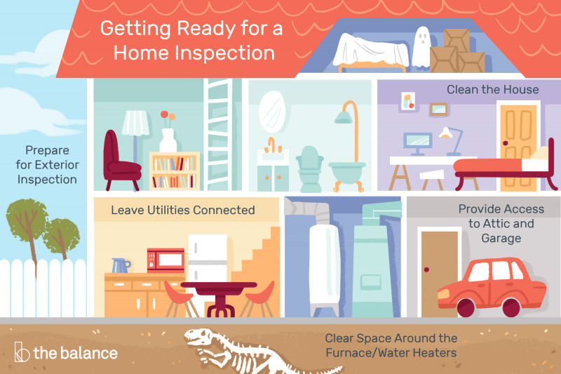 Home Inspection Report Template Free Awesome How to Get Ready for A Home Inspection
