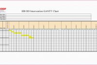 Html Report Template Free Professional HTML Gantt Chart then Process Documentation Template Gantt Chart Ppt