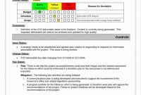 Improvement Report Template New Business Progress Report Template Caquetapositivo