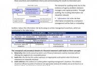 Internal Control Audit Report Template New Auditing Summary Ebc2058 Studocu