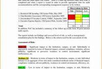Internal Control Audit Report Template Unique Fearsome Internal Audit Reports Templates Template Ideas format