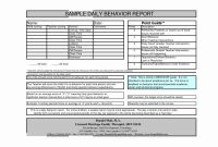 Intervention Report Template Professional 50 Sample Pl Report Ufreeonline Template