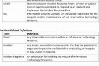 It Major Incident Report Template New 009 Template Ideas Incident Response Plan Technology Report