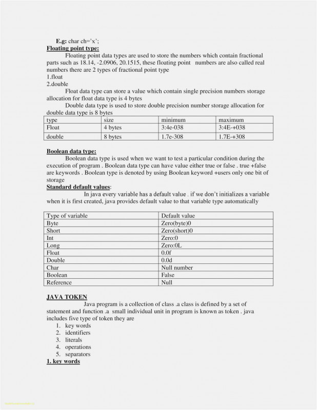 Job Progress Report Template Professional Free Collection 51 Project Report Template Free Download Free