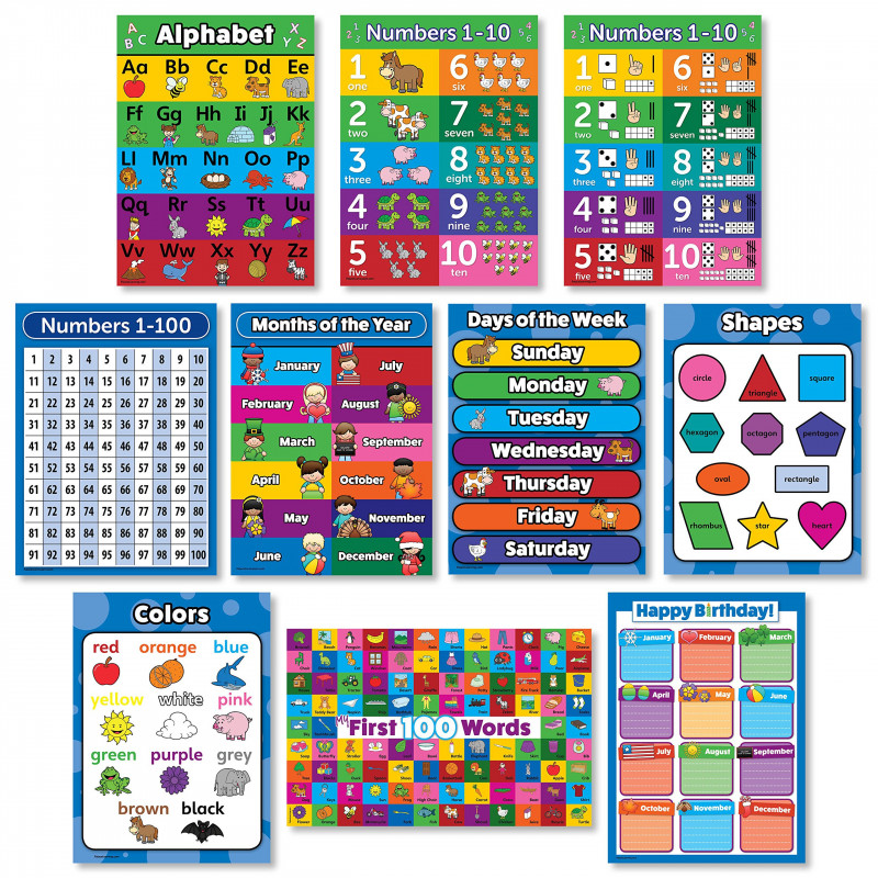 Kids Weather Report Template Awesome Amazon Com 10 Laminated Toddler Educational Posters Abc