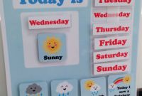Kids Weather Report Template New Behaviour Observation Chart Template Individual Student Ior
