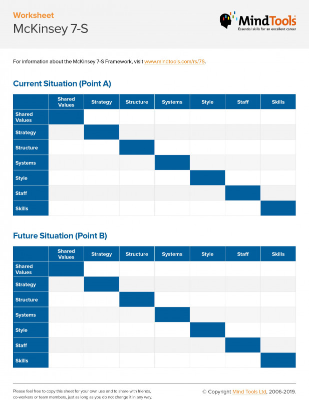 Mckinsey Consulting Report Template Unique The Mckinsey 7 S Framework Strategy Skills From Mindtools Com
