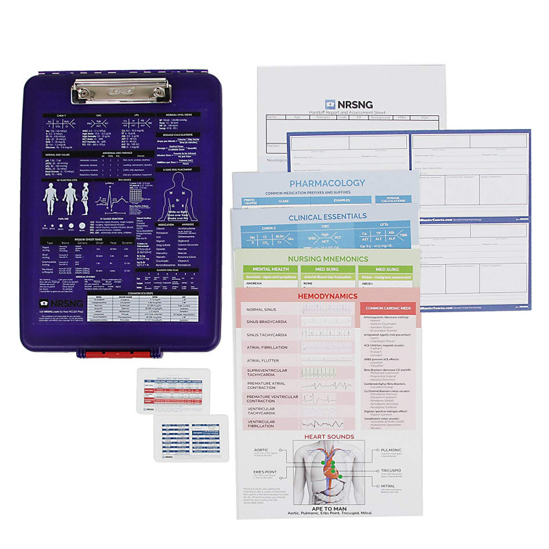 Med Surg Report Sheet Templates New Nursing Clipboard toolbox Combo Nursing Student Gifts and New