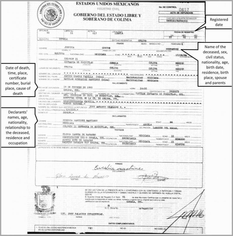 Mexican Marriage Certificate Translation Template New Translate Mexican Birth Certificate Translation Sample Translated