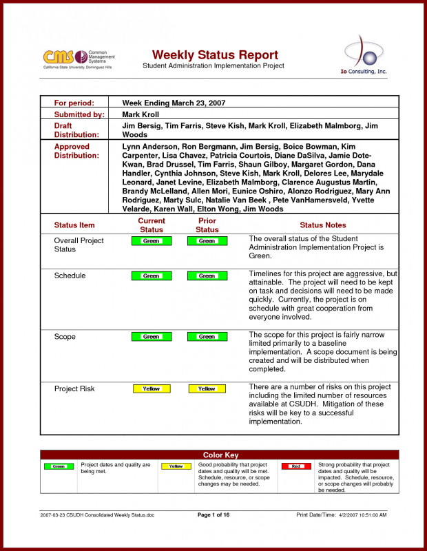 Monthly Project Progress Report Template Awesome Sample Project Status Report Excel Daily Smorad
