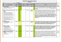 Monthly Project Progress Report Template Unique Sample Project Status Report Excel Daily Smorad