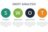 Monthly Report Template Ppt New App Swot Analysis Of A¢e†a Free Swot Template Powerpoint Exotic Ppt 0d